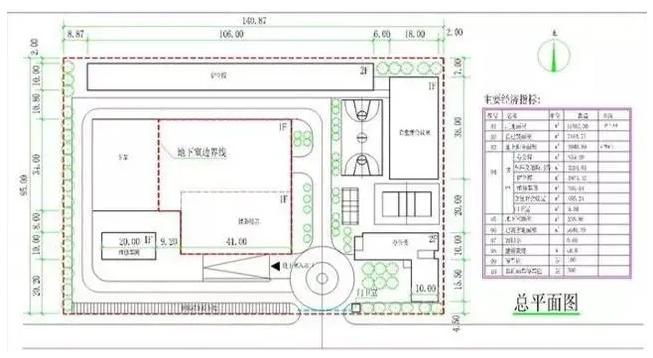专业标书制作公司为您解析建筑工程识图要点(二)